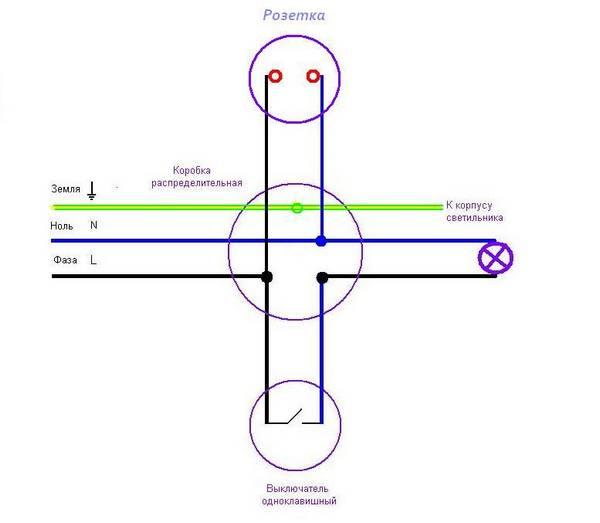 схема соединение проводов в распределительной коробке и выключатели
